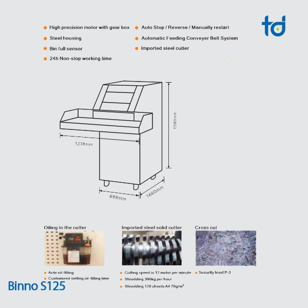 3-binno S125 -tranduccorpvn
